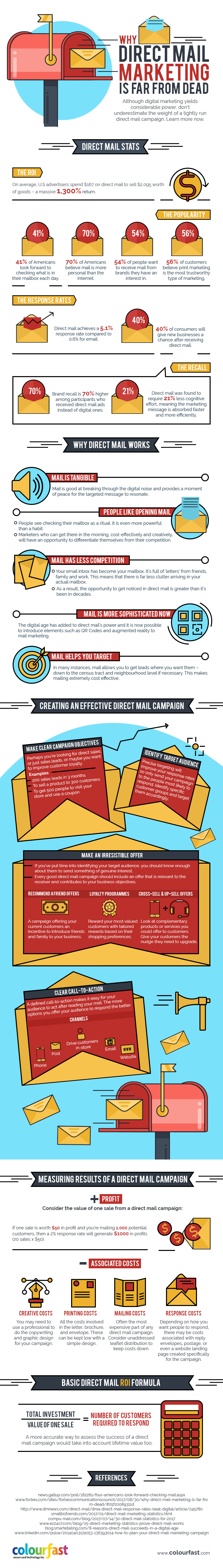 Why-Direct-Mail-Marketing-is-Far-From-Dead