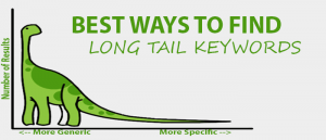 Long-tail keyword