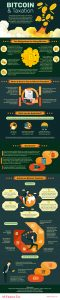 Bitcoin-&-Taxation-Infographic