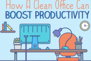 clean office can boost productivity